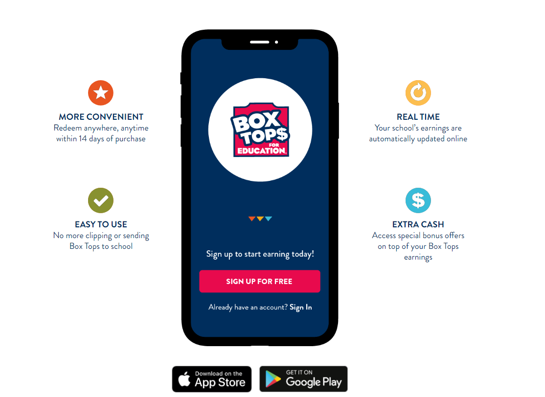 Box Top App, MORE CONVENIENT Redeem anywhere, anytime within 14 days of purchase, EASY TO USE No more clipping or sending Box Tops to school, REAL TIME Your school's earnings are automatically updated online, EXTRA CASH Access special bonus offers on top of your Box Tops earnings.