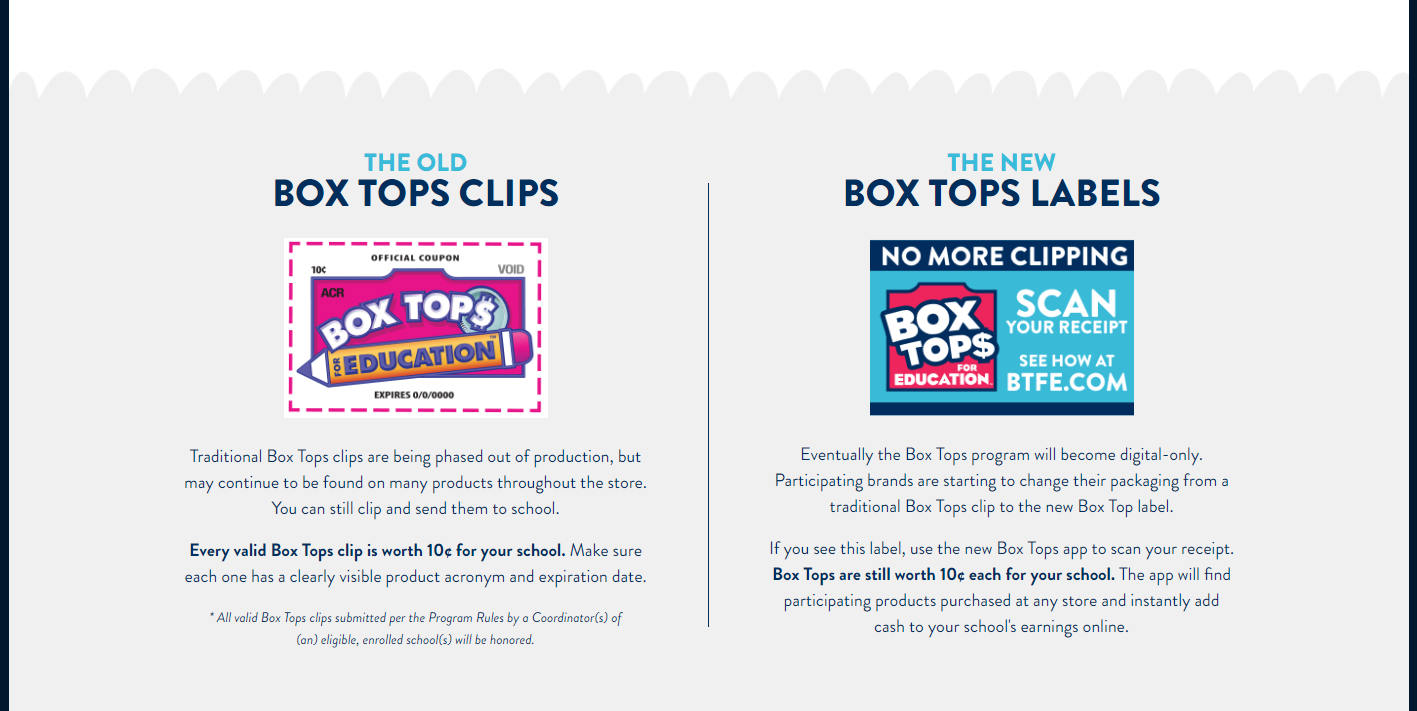 New vs Old Box Tops, Traditional Box Tops clips are being phased out of production, but may continue to be found on many products throughout the store. You can still clip and send them to school.  Every valid Box Tops clip is worth 10¢ for your school. Make sure each one has a clearly visible product acronym and expiration date.  * All valid Box Tops clips submitted per the Program Rules by a Coordinator(s) of (an) eligible, enrolled school(s) will be honored, Eventually the Box Tops program will become digital-only. Participating brands are starting to change their packaging from a traditional Box Tops clip to the new Box Top label.  If you see this label, use the new Box Tops app to scan your receipt. Box Tops are still worth 10¢ each for your school. The app will find participating products purchased at any store and instantly add cash to your school's earnings online.